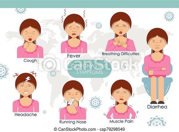 ausbruch, tödlich, coronavirus, epidemie, symptome, hintergrund, medizin, ausstellung, roman, 19 - csp79298049