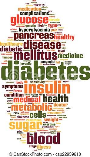 Diabetes Wortwolke - csp22959610