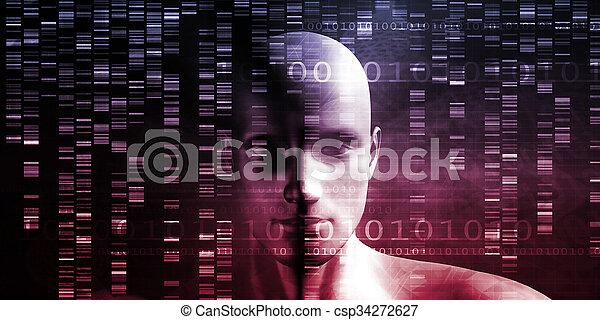 Genome-Sequenz. - csp34272627