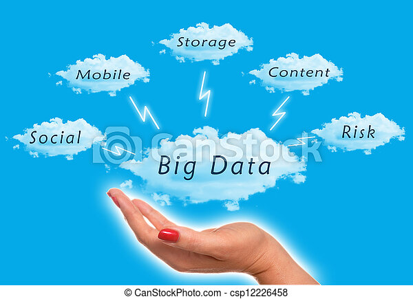 Große Daten - csp12226458