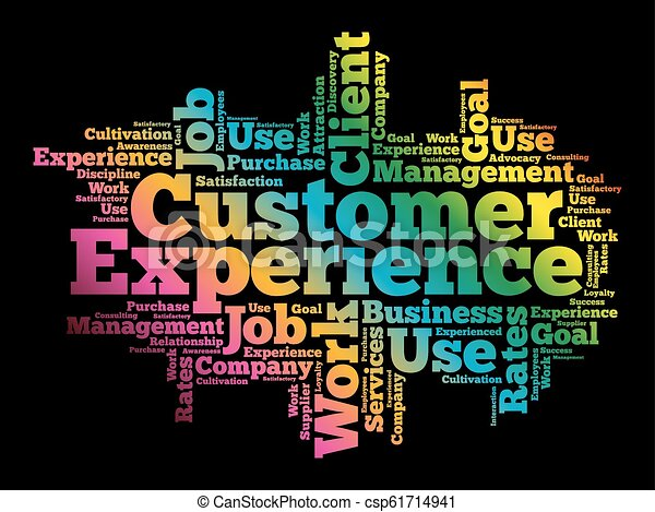 Kunden erleben Wortwolke - csp61714941