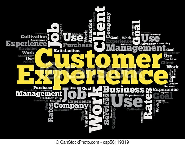 Kunden erleben Wortwolke - csp56119319