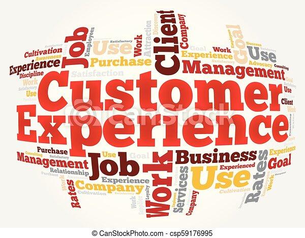 Kunden erleben Wortwolke - csp59176995