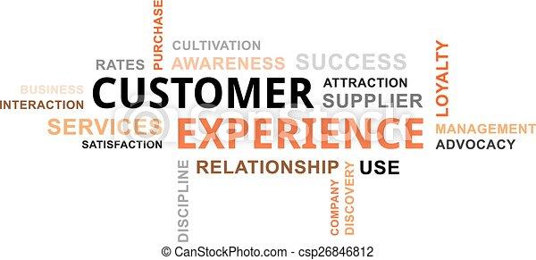 Word Cloud - Kundenerfahrung - csp26846812